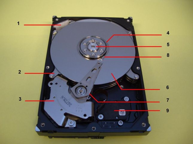 What's inside a hard drive?